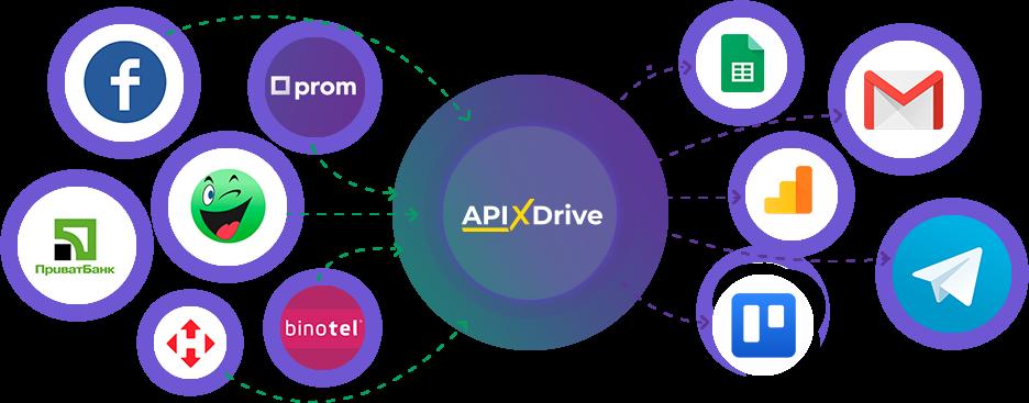 Интеграция в Apix-Drive
